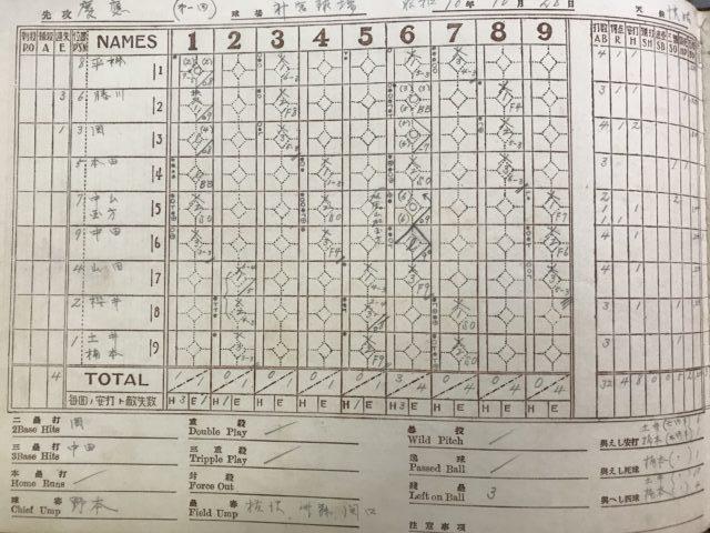 慶応 野球
